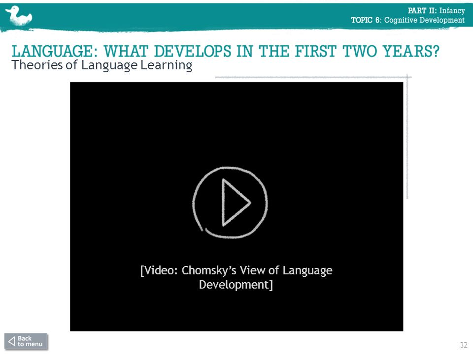 [Video: Chomsky's View of Language Development]